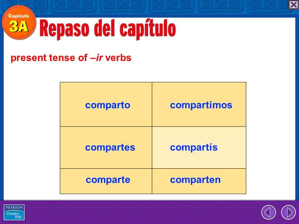 present tense of –ir verbs comparto compartes comparte compartimos compartís comparten