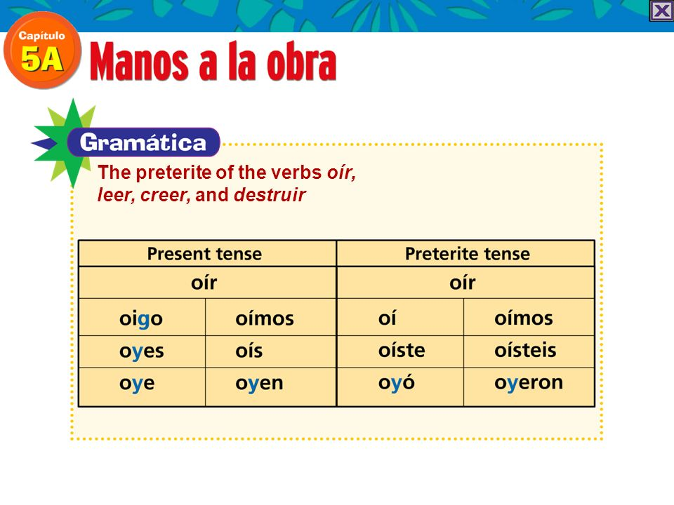 Creer and leer follow the same pattern in the preterite.