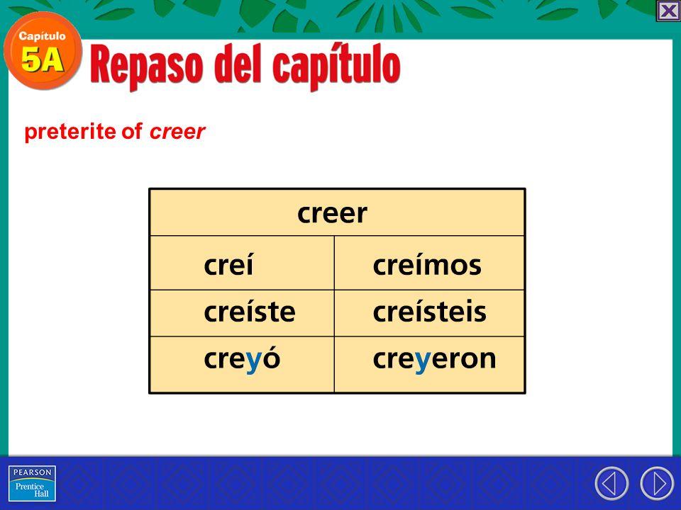 preterite of creer