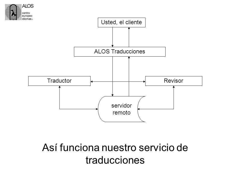 Usted, el cliente ALOS Traducciones TraductorRevisor servidor remoto Así funciona nuestro servicio de traducciones