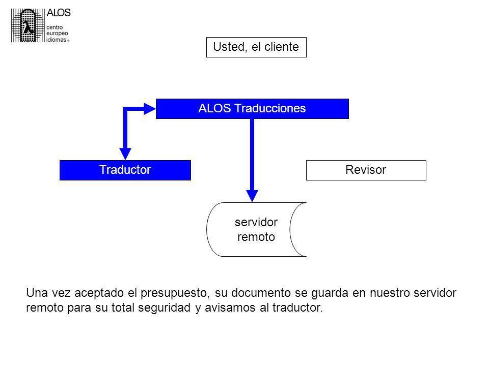 Usted, el cliente ALOS Traducciones TraductorRevisor servidor remoto Una vez aceptado el presupuesto, su documento se guarda en nuestro servidor remoto para su total seguridad y avisamos al traductor.