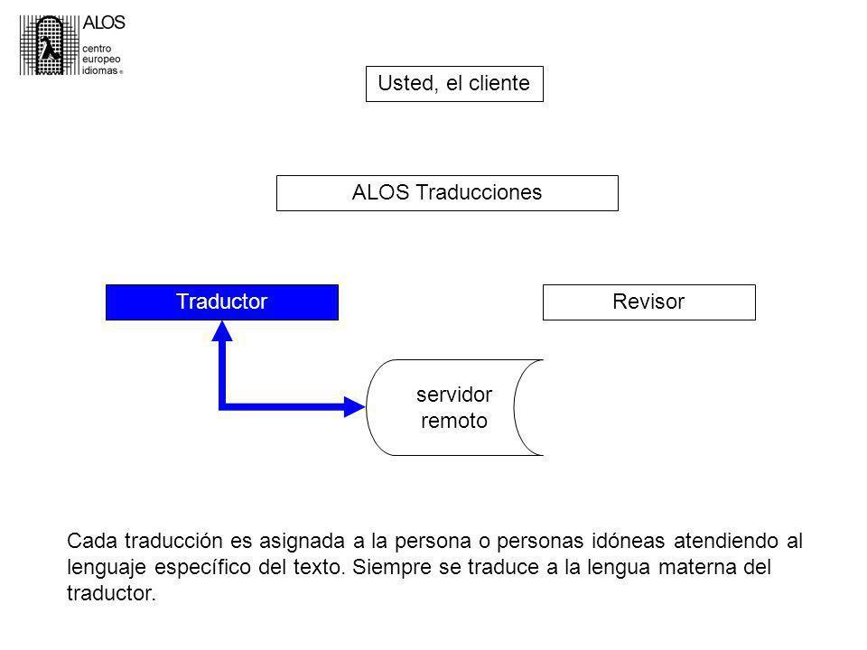 Usted, el cliente ALOS Traducciones TraductorRevisor servidor remoto Cada traducción es asignada a la persona o personas idóneas atendiendo al lenguaje específico del texto.