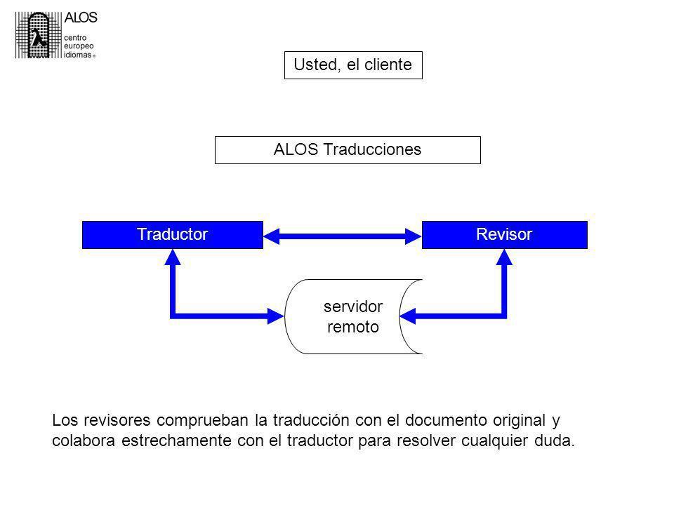 Usted, el cliente ALOS Traducciones TraductorRevisor servidor remoto Los revisores comprueban la traducción con el documento original y colabora estrechamente con el traductor para resolver cualquier duda.