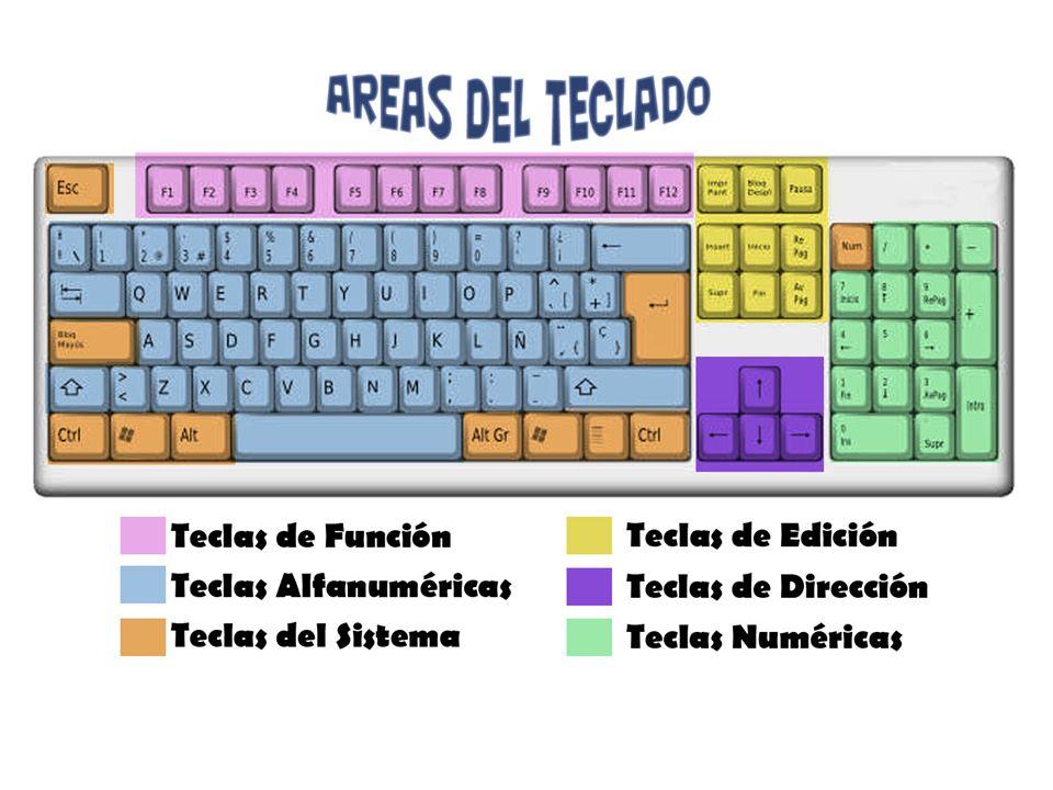 Tipos de teclado 1.- Teclado PC XT PC XT significa ( Personal Computer extended Tecnology ).