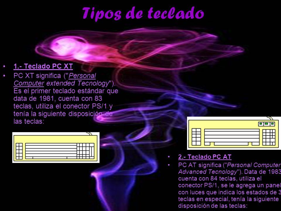 Tipos de teclado 1.- Teclado PC XT PC XT significa (