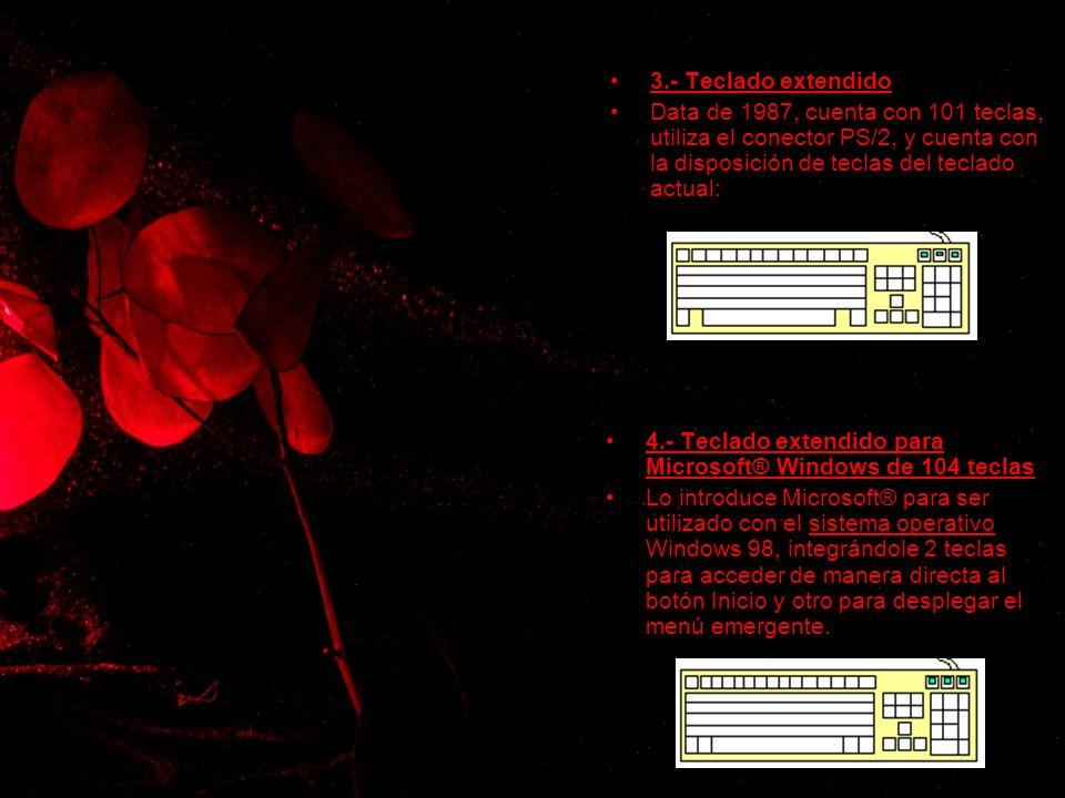 3.- Teclado extendido Data de 1987, cuenta con 101 teclas, utiliza el conector PS/2, y cuenta con la disposición de teclas del teclado actual: 4.- Tec