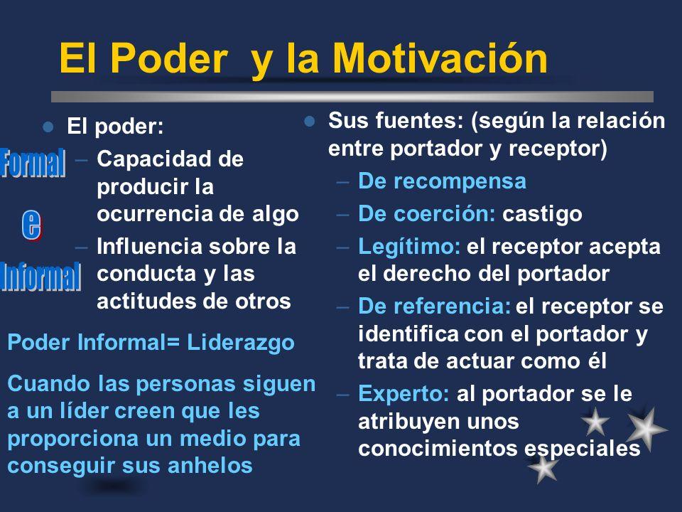El Poder y la Motivación El poder: –Capacidad de producir la ocurrencia de algo –Influencia sobre la conducta y las actitudes de otros Sus fuentes: (s