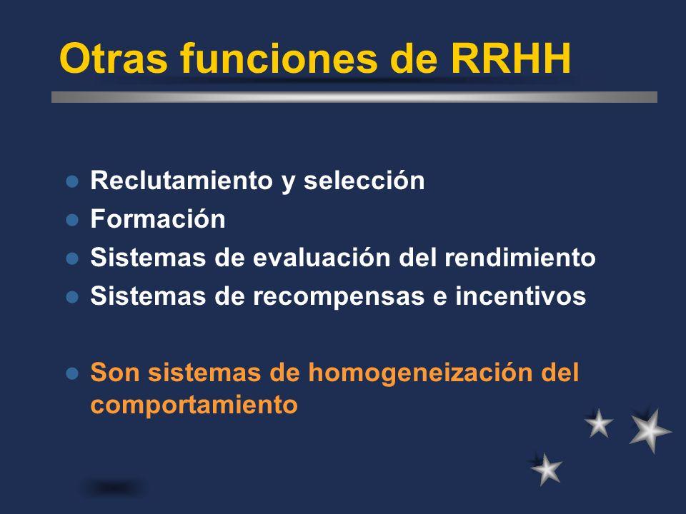 Otras funciones de RRHH Reclutamiento y selección Formación Sistemas de evaluación del rendimiento Sistemas de recompensas e incentivos Son sistemas d