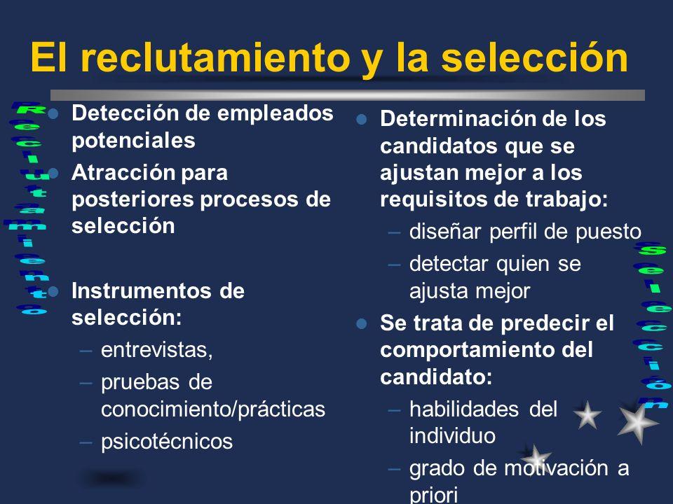 El reclutamiento y la selección Detección de empleados potenciales Atracción para posteriores procesos de selección Instrumentos de selección: –entrev