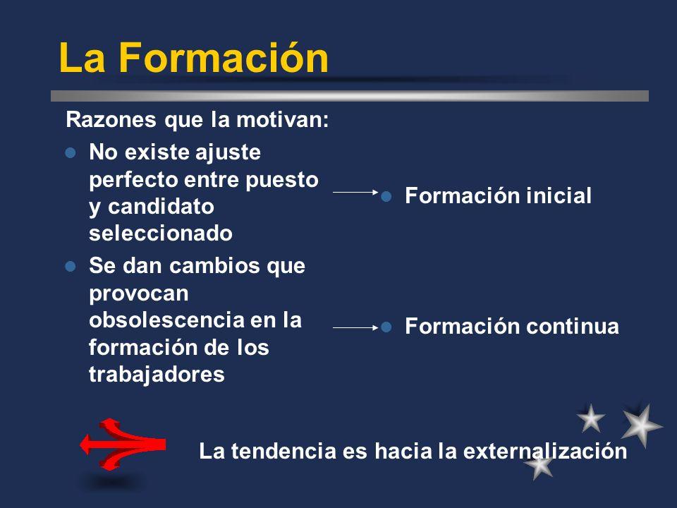 La Formación Razones que la motivan: No existe ajuste perfecto entre puesto y candidato seleccionado Se dan cambios que provocan obsolescencia en la f