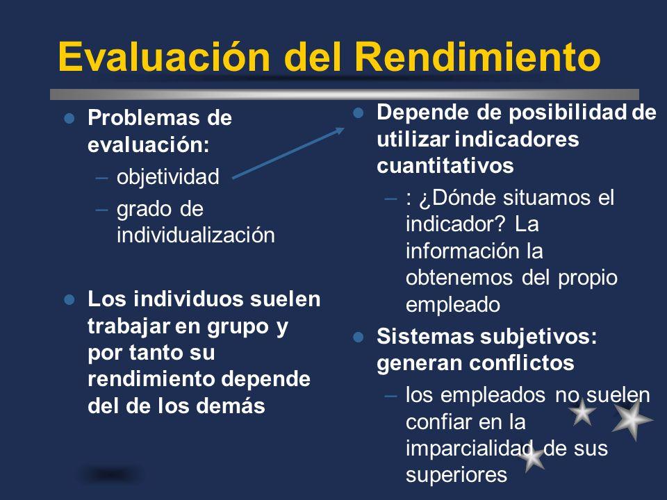 Evaluación del Rendimiento Problemas de evaluación: –objetividad –grado de individualización Los individuos suelen trabajar en grupo y por tanto su re