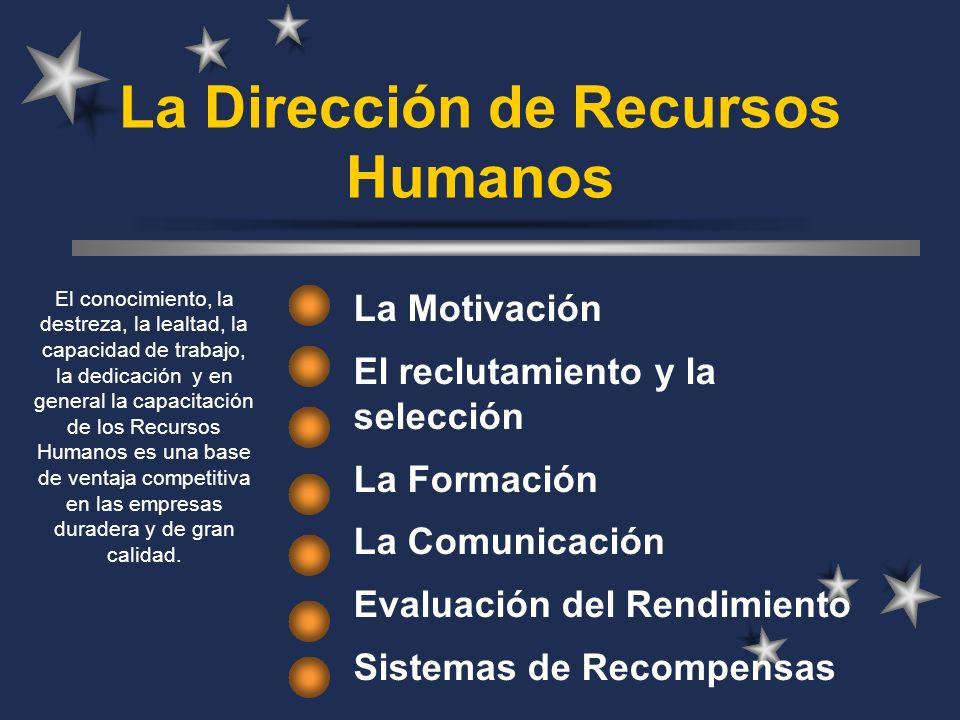 La Dirección de Recursos Humanos La Motivación El reclutamiento y la selección La Formación La Comunicación Evaluación del Rendimiento Sistemas de Rec