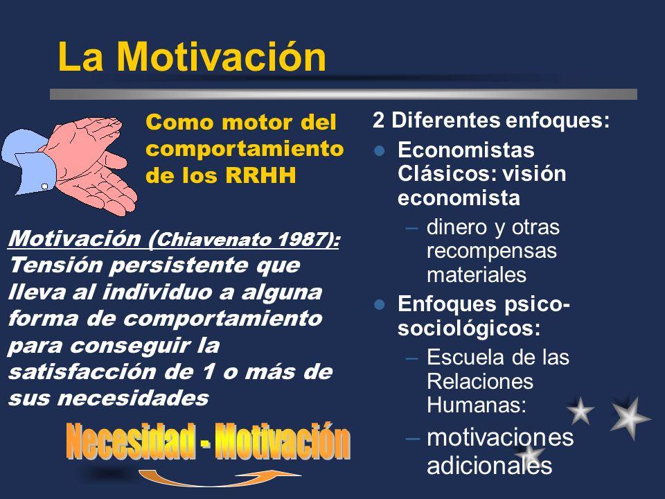 La Motivación 2 Diferentes enfoques: Economistas Clásicos: visión economista –dinero y otras recompensas materiales Enfoques psico- sociológicos: –Esc