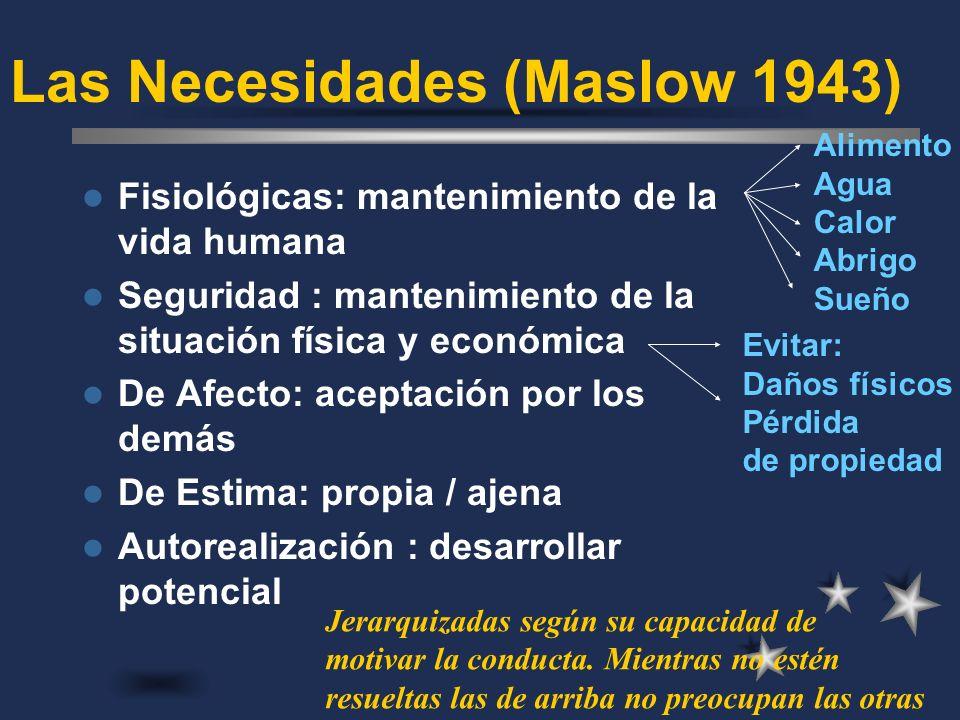 Las Necesidades (Maslow 1943) Fisiológicas: mantenimiento de la vida humana Seguridad : mantenimiento de la situación física y económica De Afecto: ac