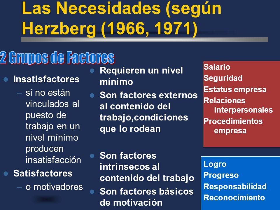Las Necesidades (según Herzberg (1966, 1971) Insatisfactores –si no están vinculados al puesto de trabajo en un nivel mínimo producen insatisfacción S