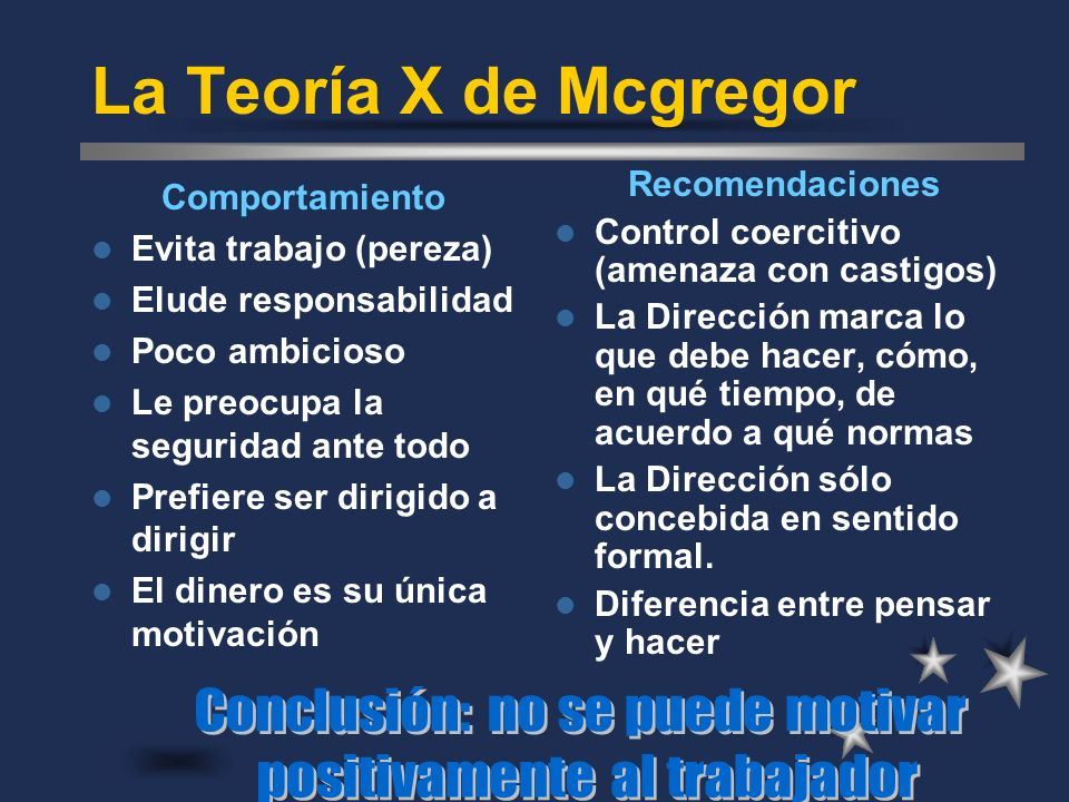 La Teoría X de Mcgregor Comportamiento Evita trabajo (pereza) Elude responsabilidad Poco ambicioso Le preocupa la seguridad ante todo Prefiere ser dir