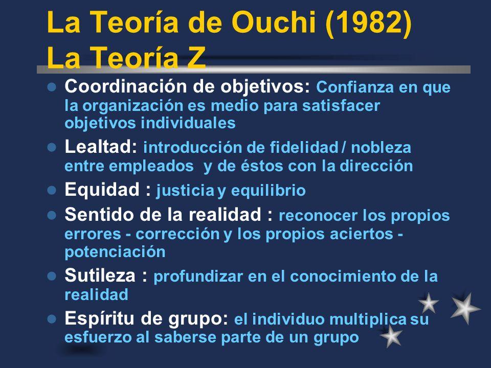 La Teoría de Ouchi (1982) La Teoría Z Coordinación de objetivos: Confianza en que la organización es medio para satisfacer objetivos individuales Leal
