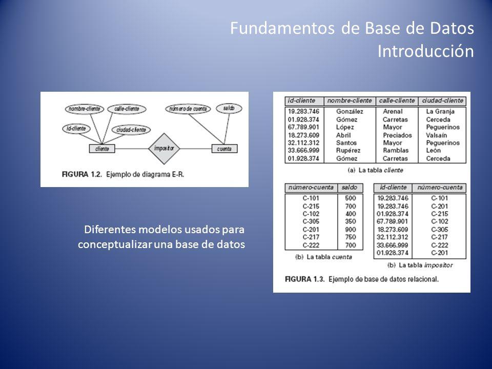 Fundamentos de Base de Datos Introducción El SQL (Structured Query Language) permite definir y manipular los datos.