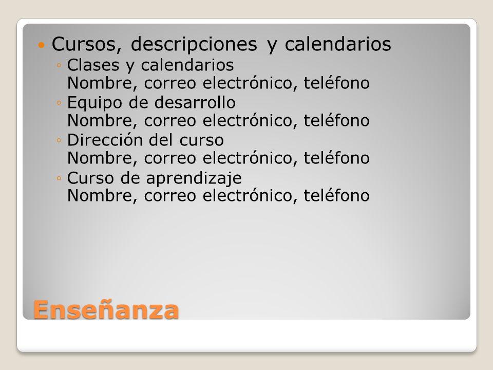 Enseñanza Cursos, descripciones y calendarios Clases y calendarios Nombre, correo electrónico, teléfono Equipo de desarrollo Nombre, correo electrónic
