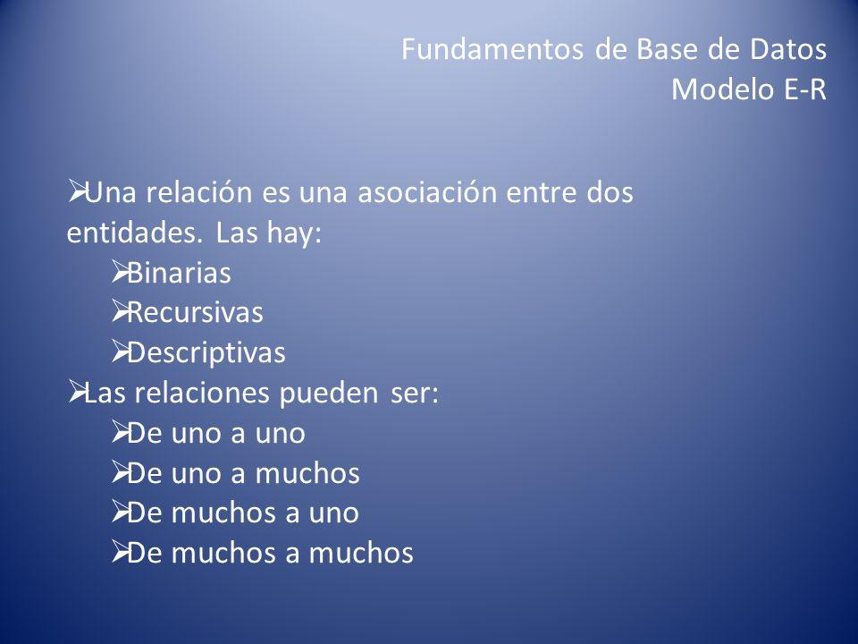 Fundamentos de Base de Datos Modelo E-R Una relación es una asociación entre dos entidades. Las hay: Binarias Recursivas Descriptivas Las relaciones p