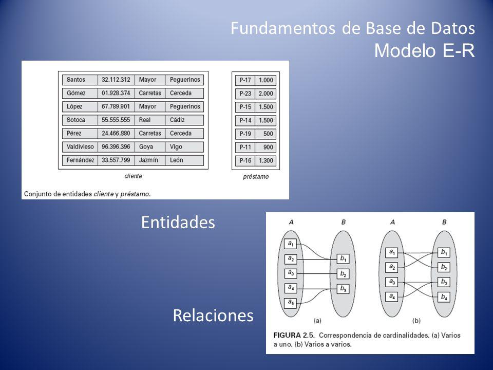 Fundamentos de Base de Datos Modelo E-R Entidades Relaciones
