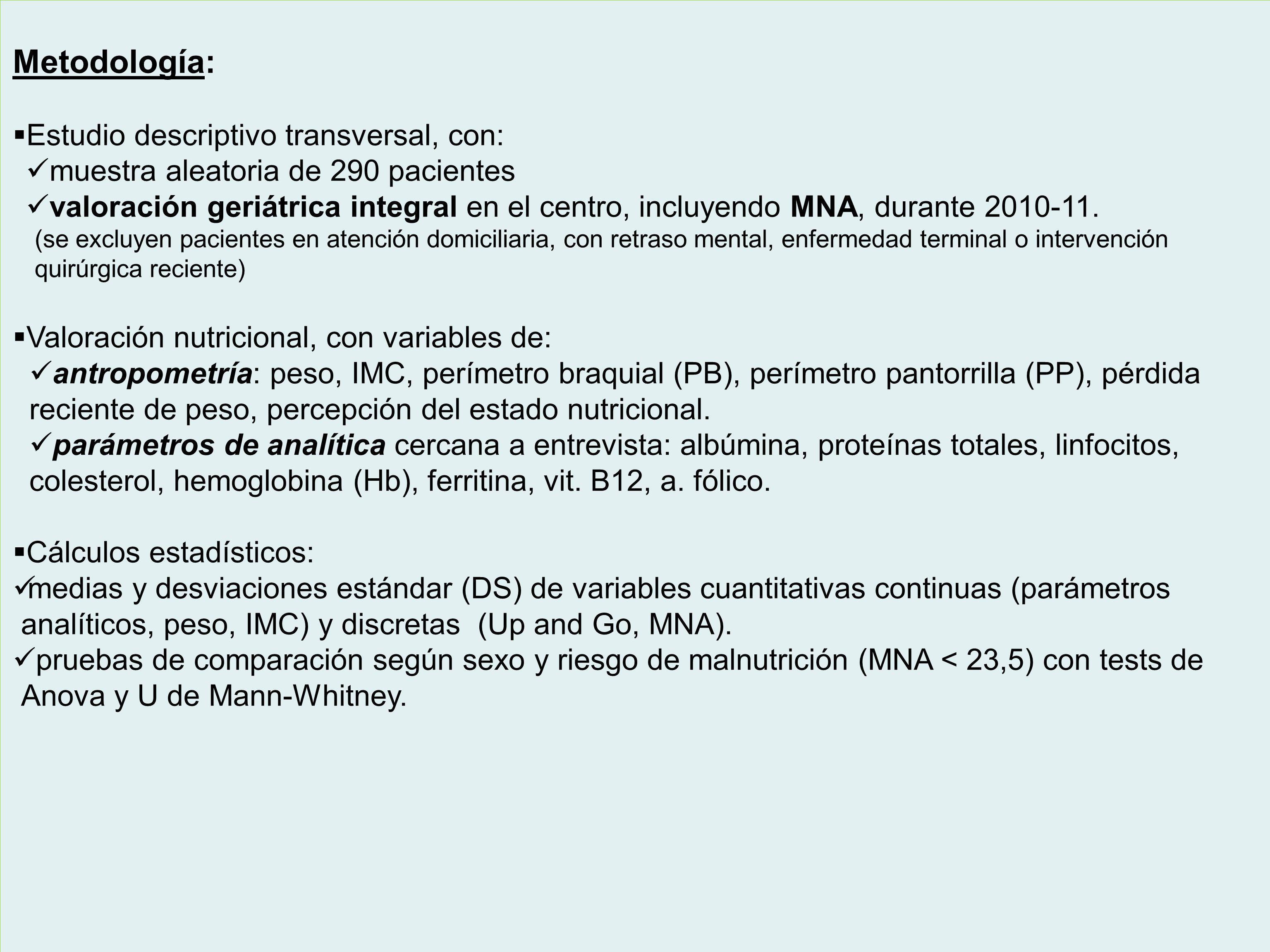 Resultados : Riesgo de malnutrición (MNA < 23,5) en 31% Malnutrición establecida (MNA < 17) en 2%.