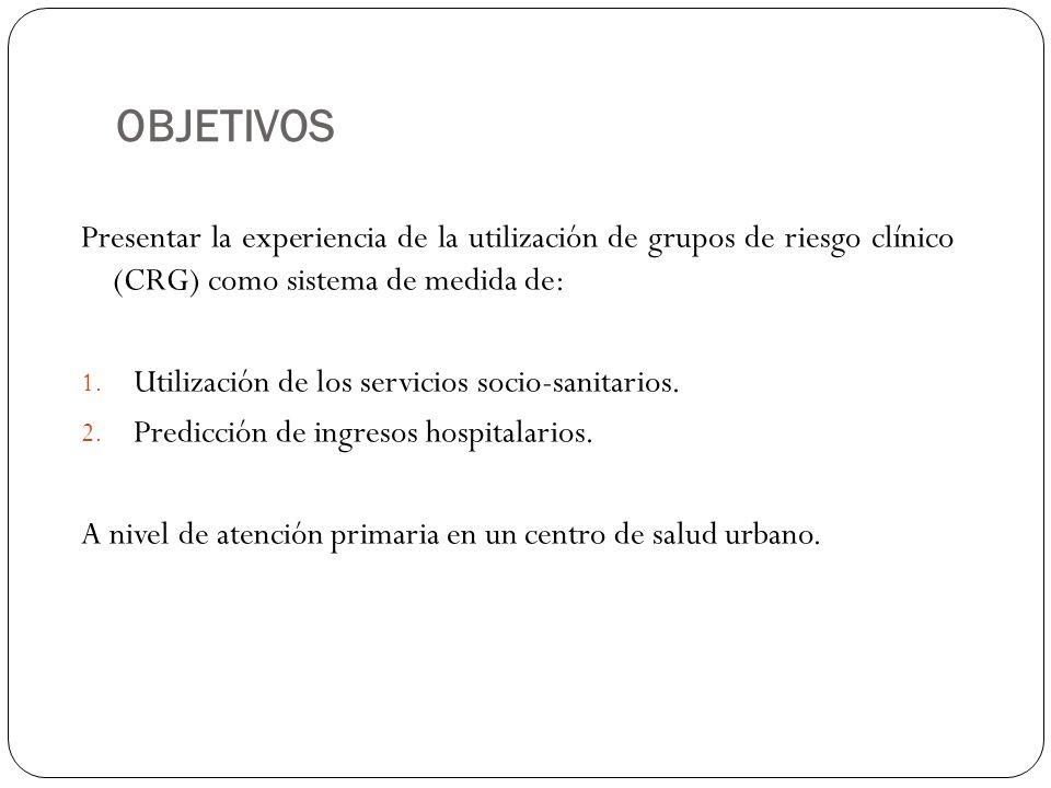 OBJETIVOS Presentar la experiencia de la utilización de grupos de riesgo clínico (CRG) como sistema de medida de: 1. Utilización de los servicios soci