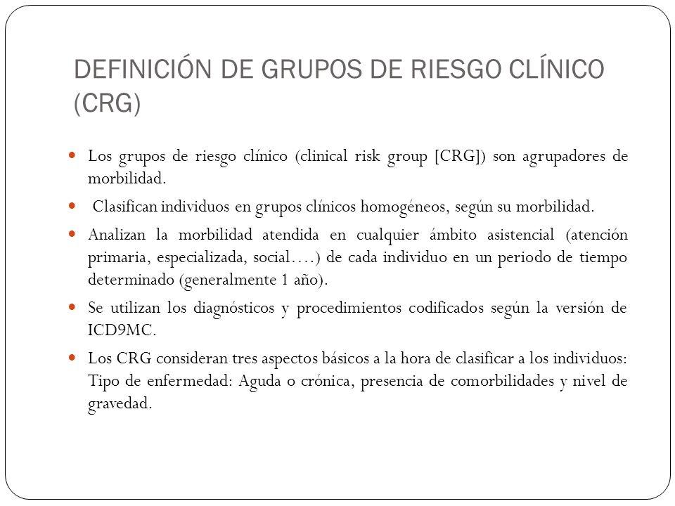 Los grupos de riesgo clínico (clinical risk group [CRG]) son agrupadores de morbilidad. Clasifican individuos en grupos clínicos homogéneos, según su