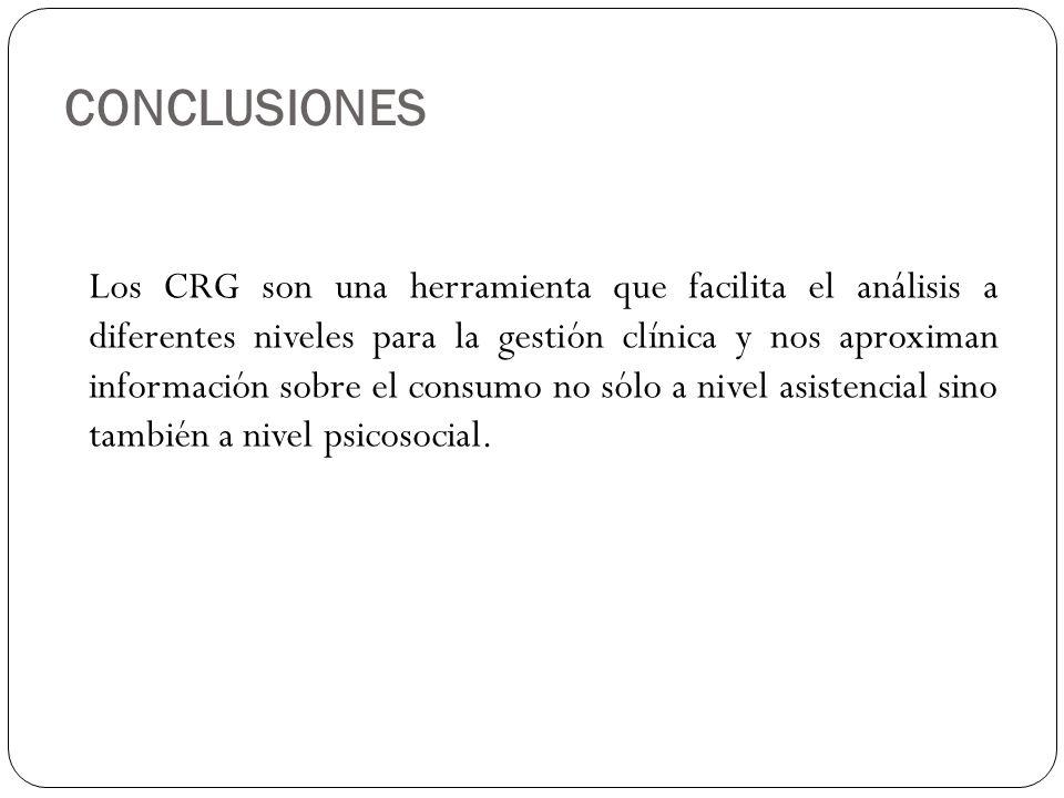 CONCLUSIONES Los CRG son una herramienta que facilita el análisis a diferentes niveles para la gestión clínica y nos aproximan información sobre el co
