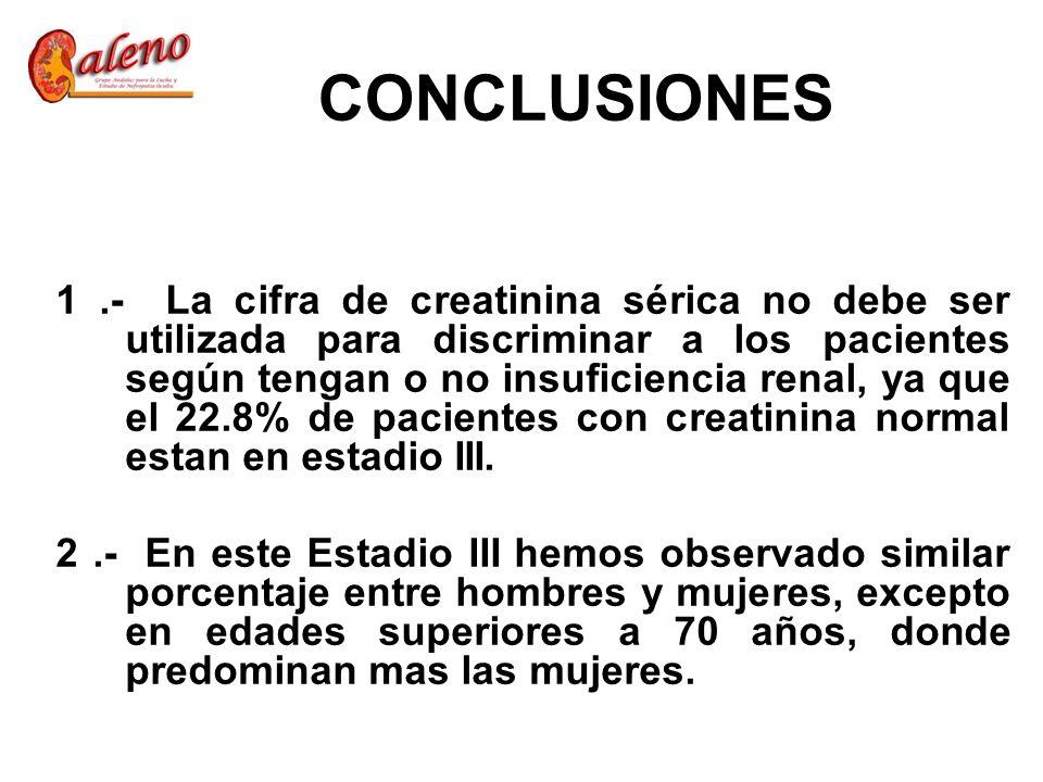 CONCLUSIONES 1.- La cifra de creatinina sérica no debe ser utilizada para discriminar a los pacientes según tengan o no insuficiencia renal, ya que el 22.8% de pacientes con creatinina normal estan en estadio III.