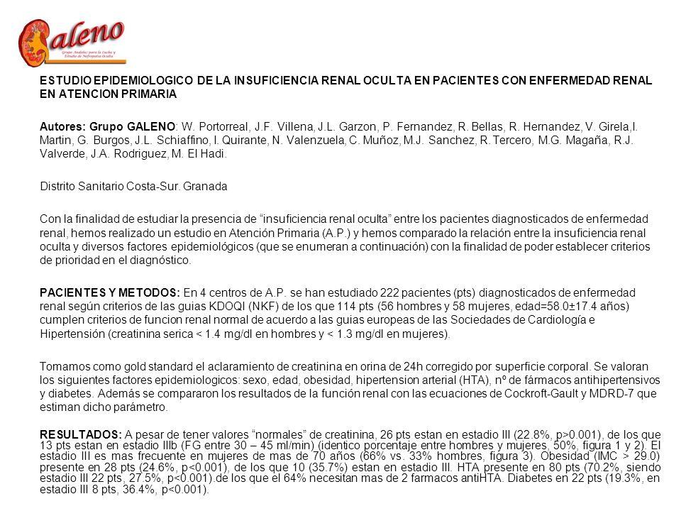 ESTUDIO EPIDEMIOLOGICO DE LA INSUFICIENCIA RENAL OCULTA EN PACIENTES CON ENFERMEDAD RENAL EN ATENCION PRIMARIA Autores: Grupo GALENO: W.