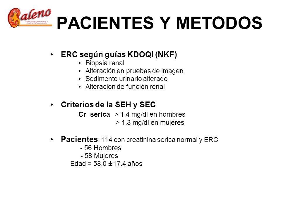PACIENTES Y METODOS ERC según guías KDOQI (NKF) Biopsia renal Alteración en pruebas de imagen Sedimento urinario alterado Alteración de función renal Criterios de la SEH y SEC Cr serica > 1.4 mg/dl en hombres > 1.3 mg/dl en mujeres Pacientes : 114 con creatinina serica normal y ERC - 56 Hombres - 58 Mujeres Edad = 58.0 ±17.4 años
