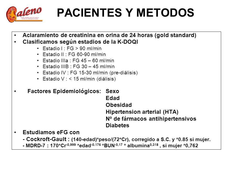 PACIENTES Y METODOS Aclaramiento de creatinina en orina de 24 horas (gold standard) Clasificamos según estadios de la K-DOQI Estadio I : FG > 90 ml/min Estadio II : FG 60-90 ml/min Estadio IIIa : FG 45 – 60 ml/min Estadio IIIB : FG 30 – 45 ml/min Estadio IV : FG 15-30 ml/min (pre-diálisis) Estadio V : < 15 ml/min (diálisis) Factores Epidemiológicos: Sexo Edad Obesidad Hipertension arterial (HTA) Nº de fármacos antihipertensivos Diabetes Estudiamos eFG con - Cockroft-Gault : (140-edad)*peso/(72*Cr), corregido a S.C.