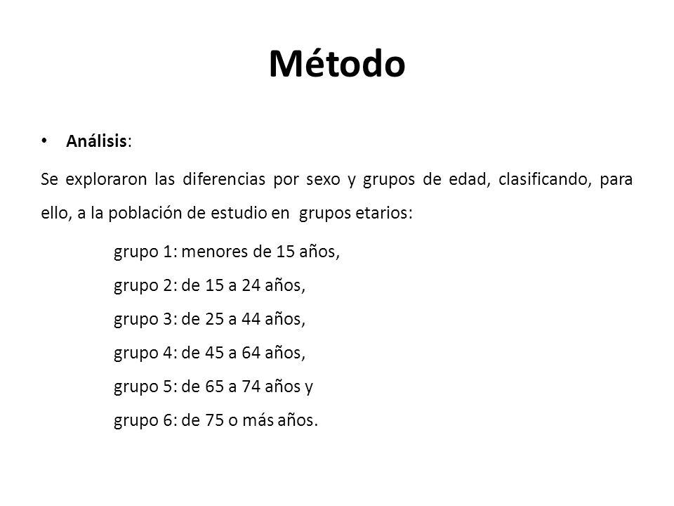 Método Análisis: Se exploraron las diferencias por sexo y grupos de edad, clasificando, para ello, a la población de estudio en grupos etarios: grupo 1: menores de 15 años, grupo 2: de 15 a 24 años, grupo 3: de 25 a 44 años, grupo 4: de 45 a 64 años, grupo 5: de 65 a 74 años y grupo 6: de 75 o más años.