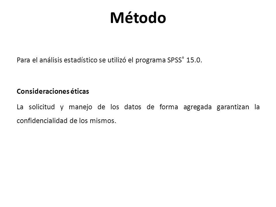 Método Para el análisis estadístico se utilizó el programa SPSS ® 15.0. Consideraciones éticas La solicitud y manejo de los datos de forma agregada ga