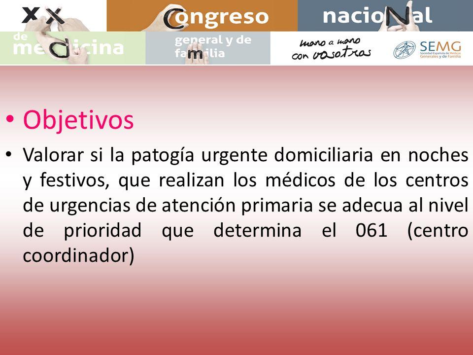 Objetivos Valorar si la patogía urgente domiciliaria en noches y festivos, que realizan los médicos de los centros de urgencias de atención primaria se adecua al nivel de prioridad que determina el 061 (centro coordinador)