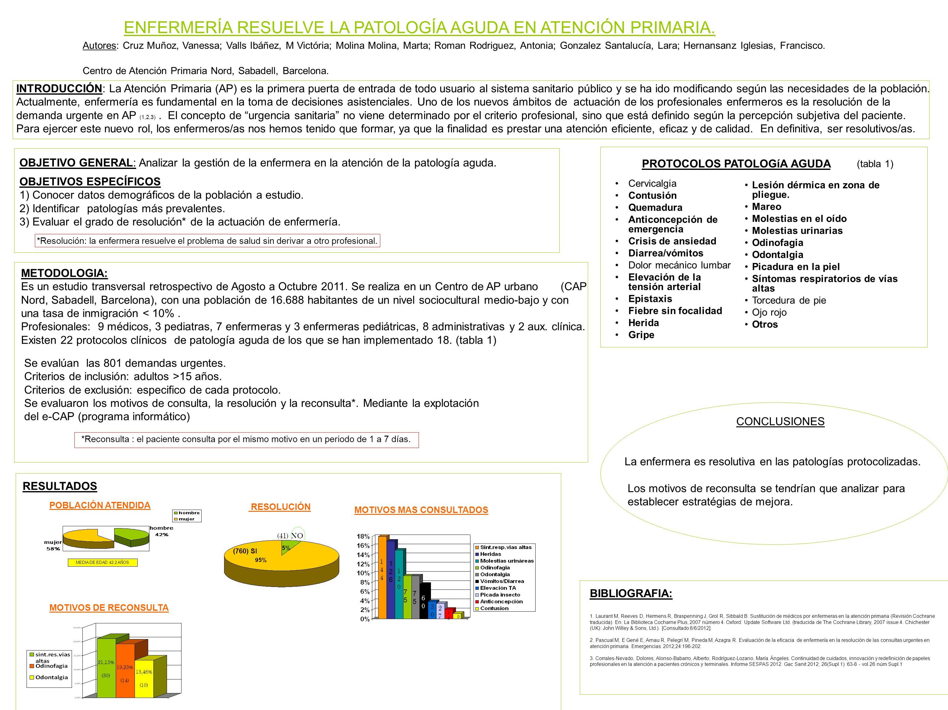 OBJETIVO GENERAL: Analizar la gestión de la enfermera en la atención de la patología aguda.
