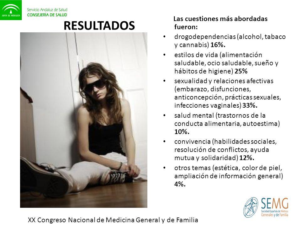 RESULTADOS Las cuestiones más abordadas fueron: drogodependencias (alcohol, tabaco y cannabis) 16%. estilos de vida (alimentación saludable, ocio salu