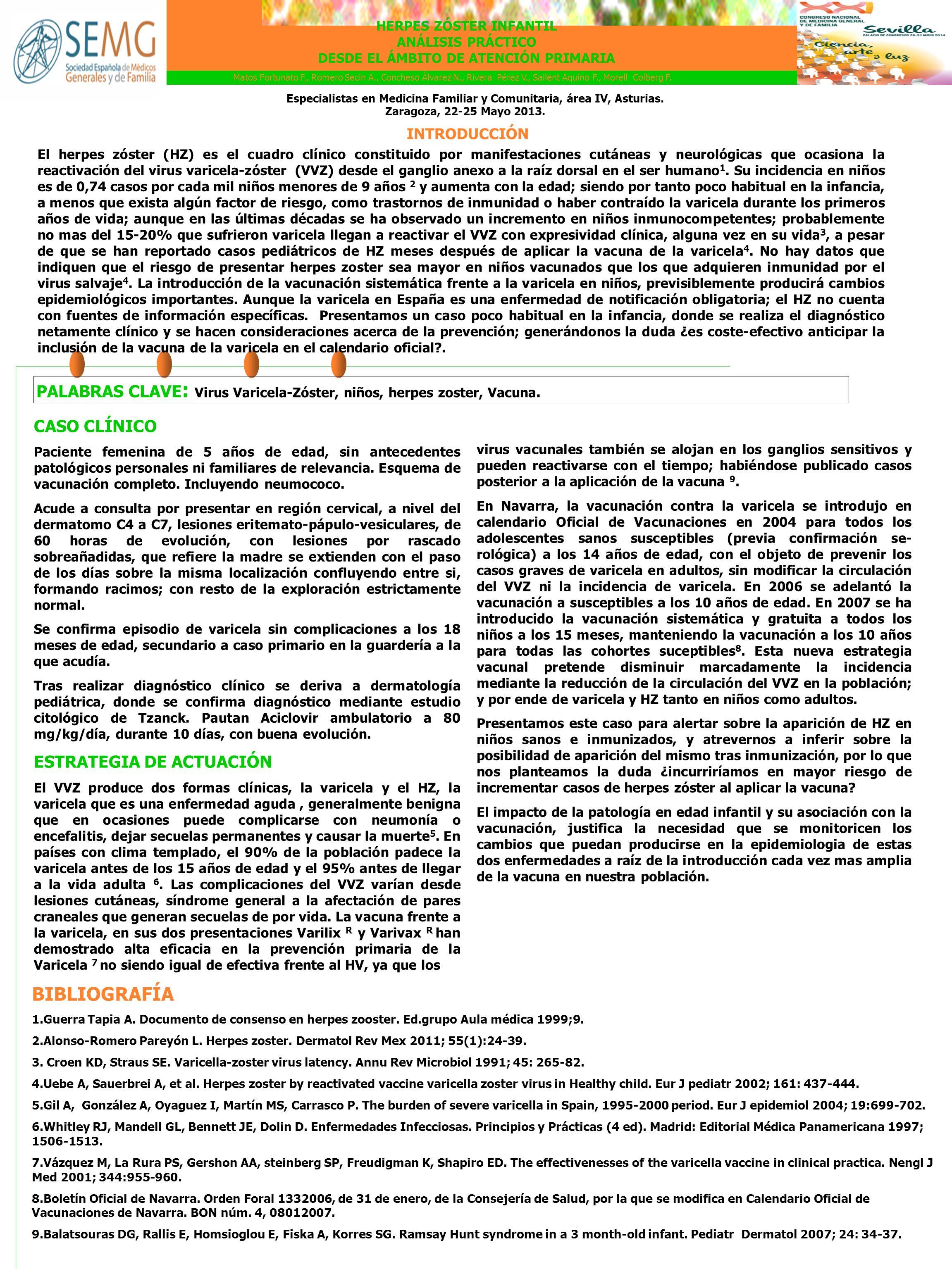 HERPES ZÓSTER INFANTIL ANÁLISIS PRÁCTICO DESDE EL ÁMBITO DE ATENCIÓN PRIMARIA Especialistas en Medicina Familiar y Comunitaria, área IV, Asturias.
