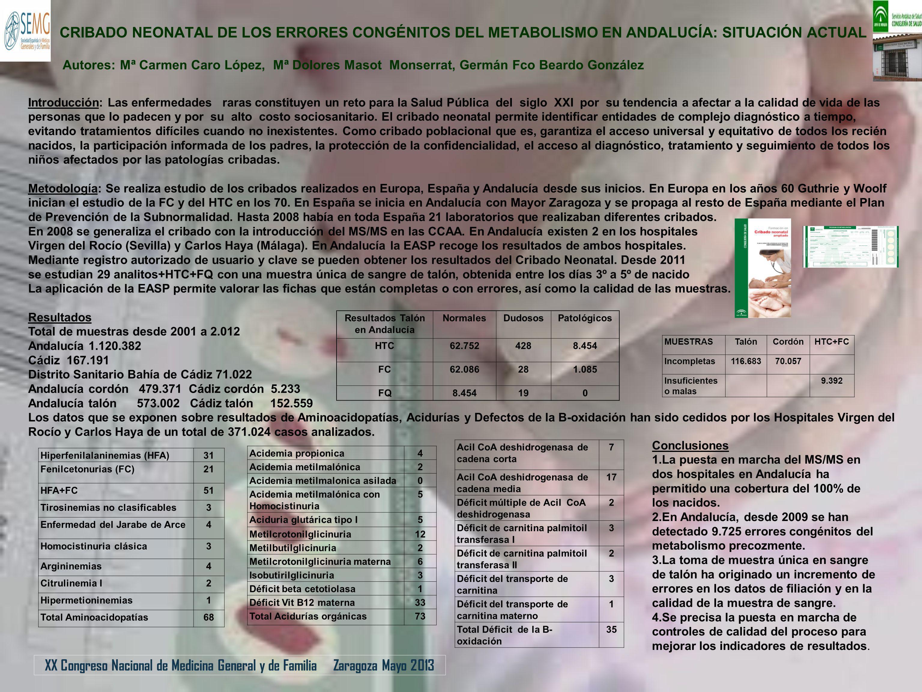 CRIBADO NEONATAL DE LOS ERRORES CONGÉNITOS DEL METABOLISMO EN ANDALUCÍA: SITUACIÓN ACTUAL Autores: Mª Carmen Caro López, Mª Dolores Masot Monserrat, G