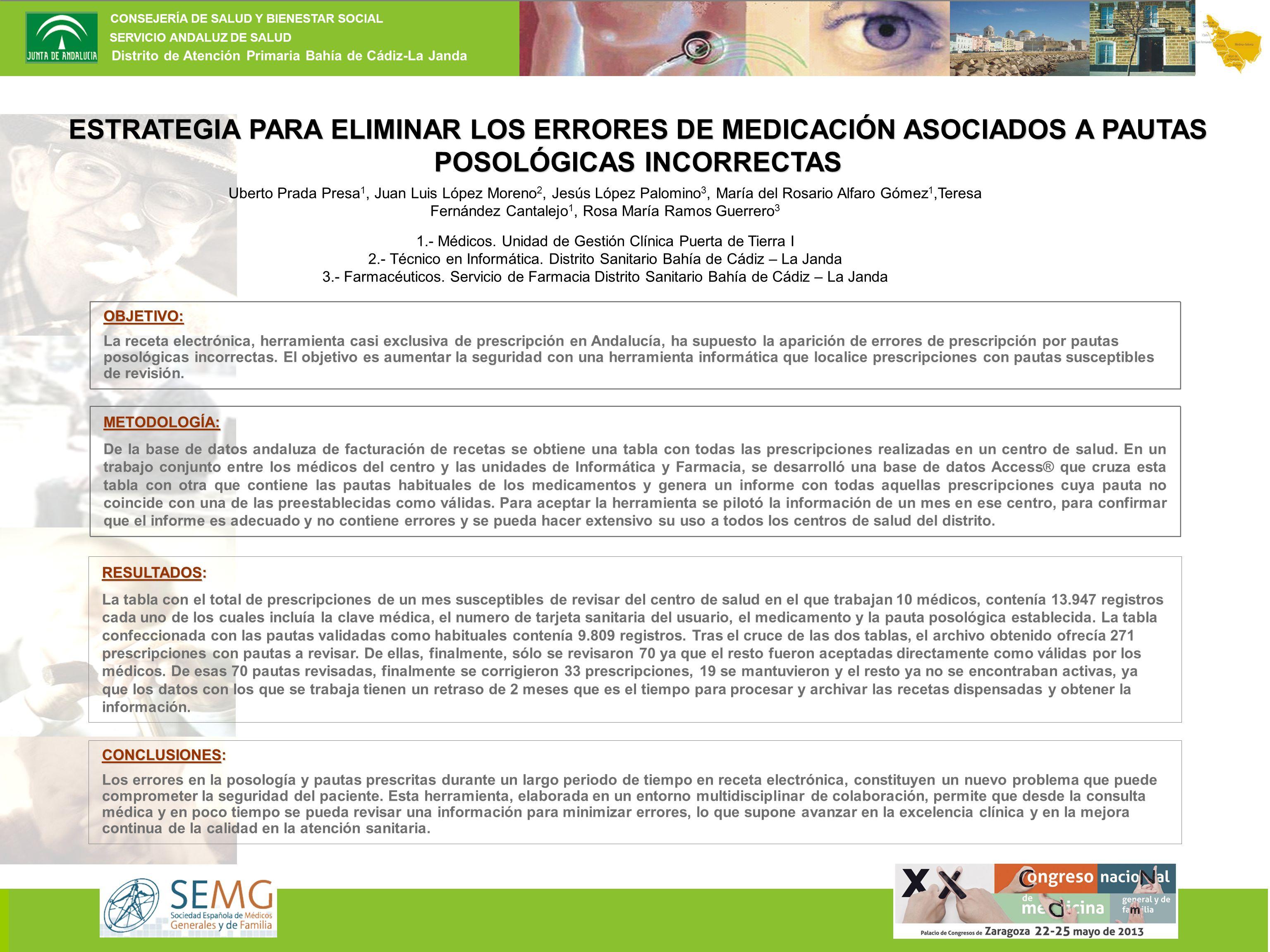 ESTRATEGIA PARA ELIMINAR LOS ERRORES DE MEDICACIÓN ASOCIADOS A PAUTAS POSOLÓGICAS INCORRECTAS Uberto Prada Presa 1, Juan Luis López Moreno 2, Jesús Ló