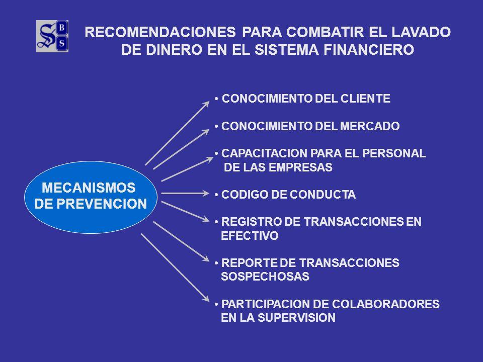 RECOMENDACIONES PARA COMBATIR EL LAVADO DE DINERO EN EL SISTEMA FINANCIERO CONOCIMIENTO DEL CLIENTE CONOCIMIENTO DEL MERCADO CAPACITACION PARA EL PERS