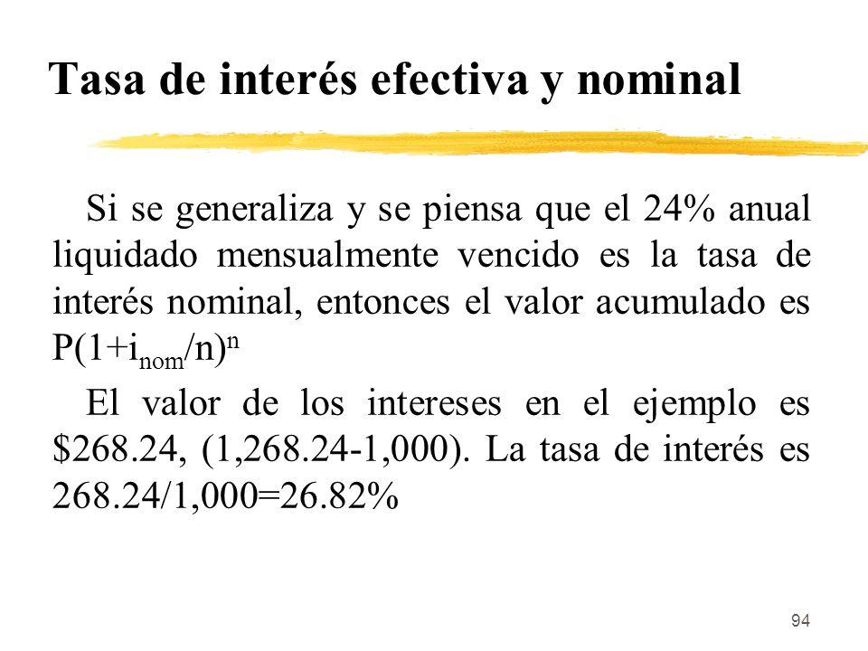 94 Tasa de interés efectiva y nominal Si se generaliza y se piensa que el 24% anual liquidado mensualmente vencido es la tasa de interés nominal, ento