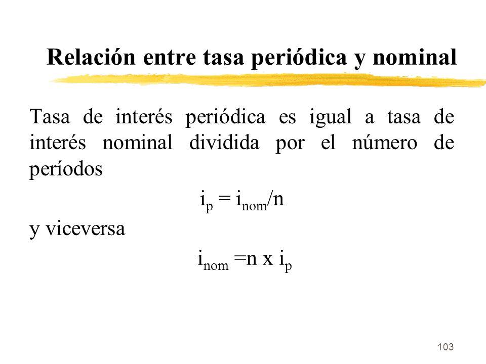 103 Relación entre tasa periódica y nominal Tasa de interés periódica es igual a tasa de interés nominal dividida por el número de períodos i p = i no
