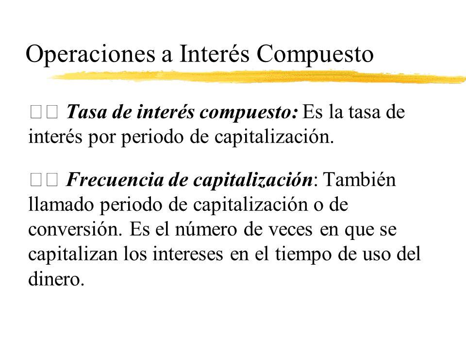 Operaciones a Interés Compuesto Tasa de interés compuesto: Es la tasa de interés por periodo de capitalización. Frecuencia de capitalización: También