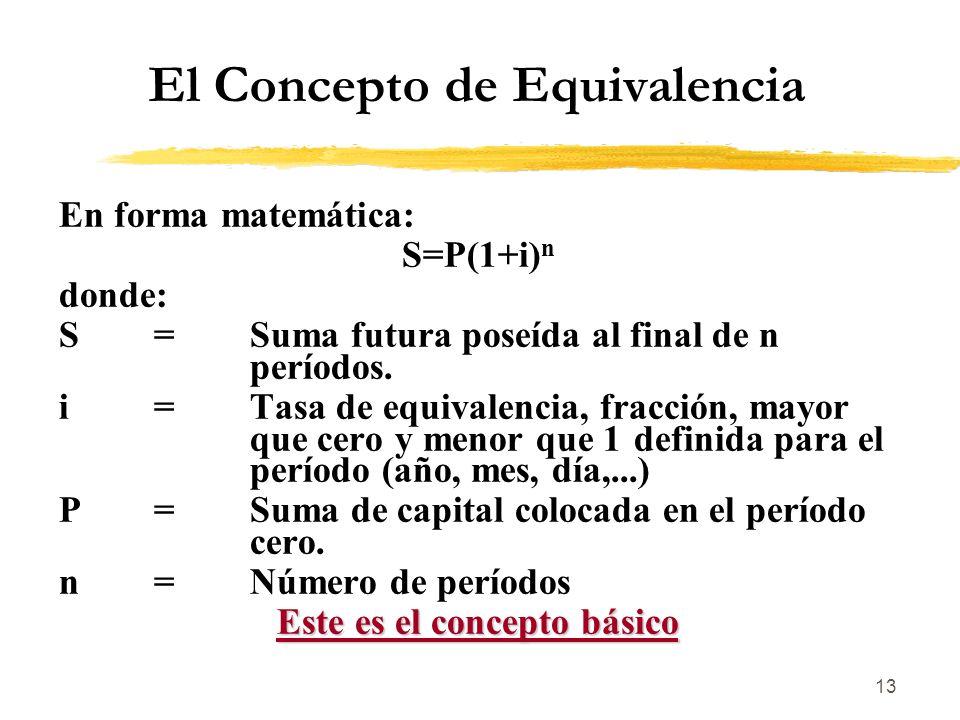 13 El Concepto de Equivalencia En forma matemática: S=P(1+i) n donde: S=Suma futura poseída al final de n períodos. i=Tasa de equivalencia, fracción,