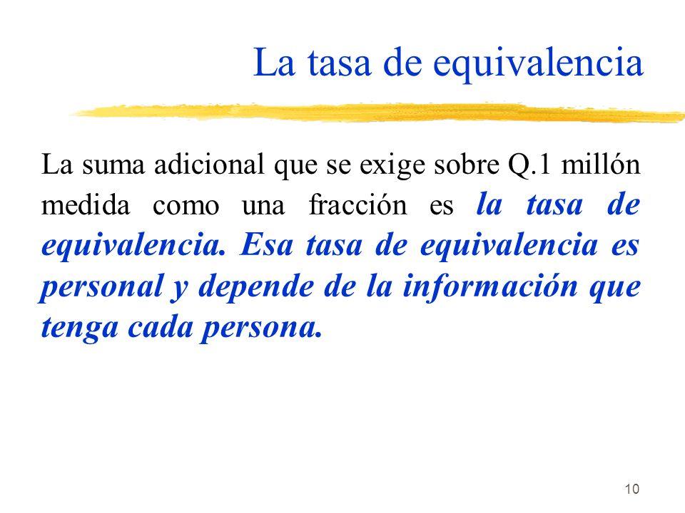 10 La tasa de equivalencia La suma adicional que se exige sobre Q.1 millón medida como una fracción es la tasa de equivalencia. Esa tasa de equivalenc