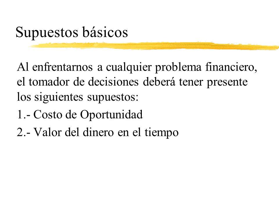 Supuestos básicos Al enfrentarnos a cualquier problema financiero, el tomador de decisiones deberá tener presente los siguientes supuestos: 1.- Costo