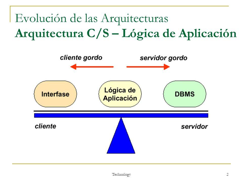 Technology 2 Evolución de las Arquitecturas Arquitectura C/S – Lógica de Aplicación