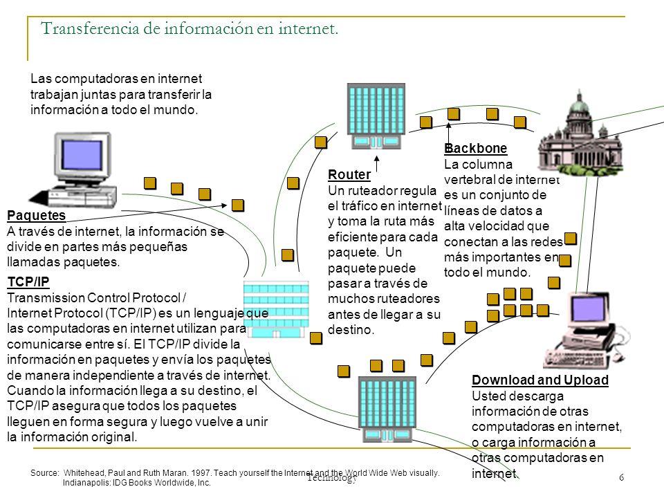 Technology 6 Transferencia de información en internet. Las computadoras en internet trabajan juntas para transferir la información a todo el mundo. Do